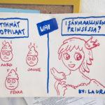 Perussuomalaisten puoluetoimiston ilmoitustaululle ilmestynyt yön aikana outo piirustus