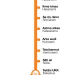 Helsingin metroasemat anagrammeina